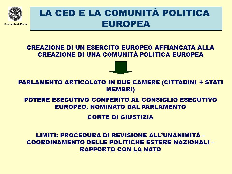 Università di Pavia LA CED E LA COMUNITÀ POLITICA EUROPEA CREAZIONE DI UN ESERCITO EUROPEO AFFIANCATA ALLA CREAZIONE DI UNA COMUNITÀ POLITICA EUROPEA