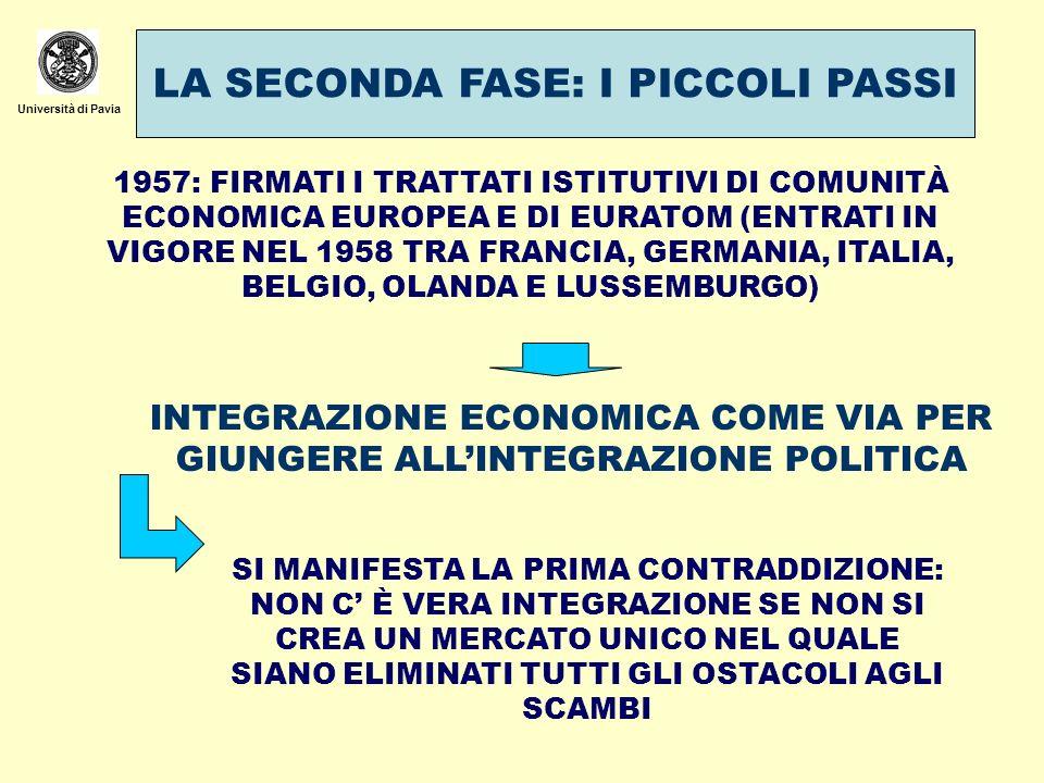 Università di Pavia 1957: FIRMATI I TRATTATI ISTITUTIVI DI COMUNITÀ ECONOMICA EUROPEA E DI EURATOM (ENTRATI IN VIGORE NEL 1958 TRA FRANCIA, GERMANIA,