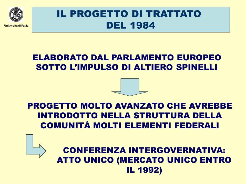 Università di Pavia IL PROGETTO DI TRATTATO DEL 1984 ELABORATO DAL PARLAMENTO EUROPEO SOTTO LIMPULSO DI ALTIERO SPINELLI PROGETTO MOLTO AVANZATO CHE A