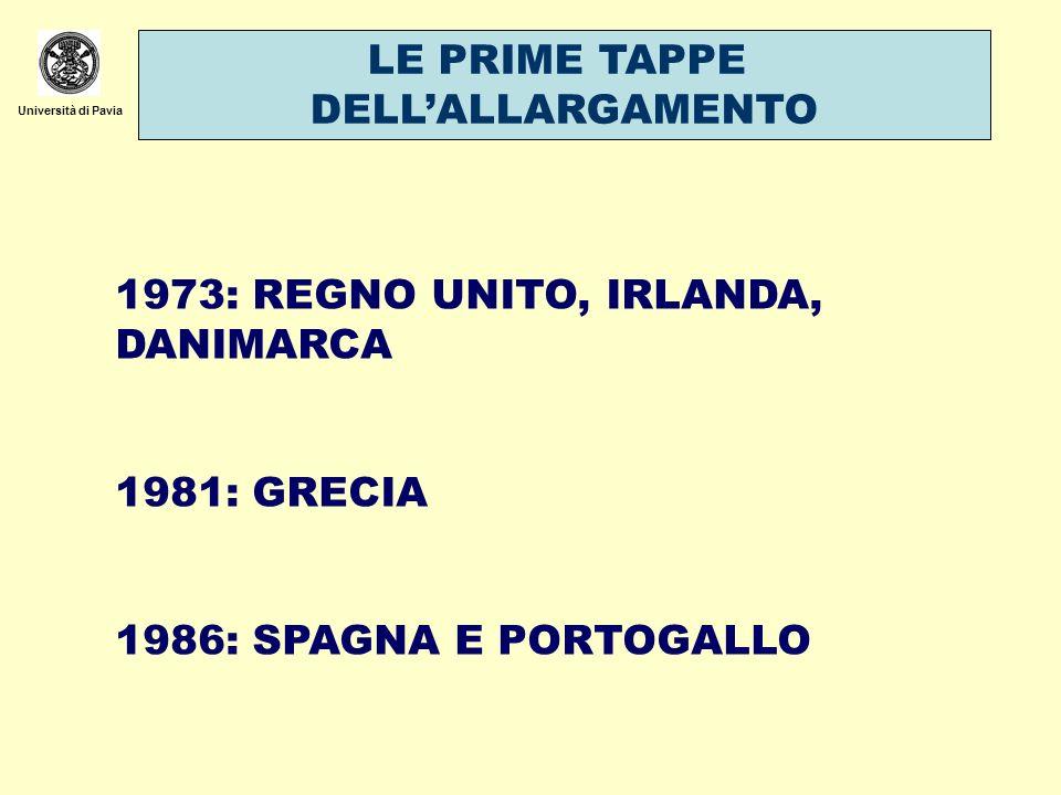 Università di Pavia LE PRIME TAPPE DELLALLARGAMENTO 1973: REGNO UNITO, IRLANDA, DANIMARCA 1981: GRECIA 1986: SPAGNA E PORTOGALLO