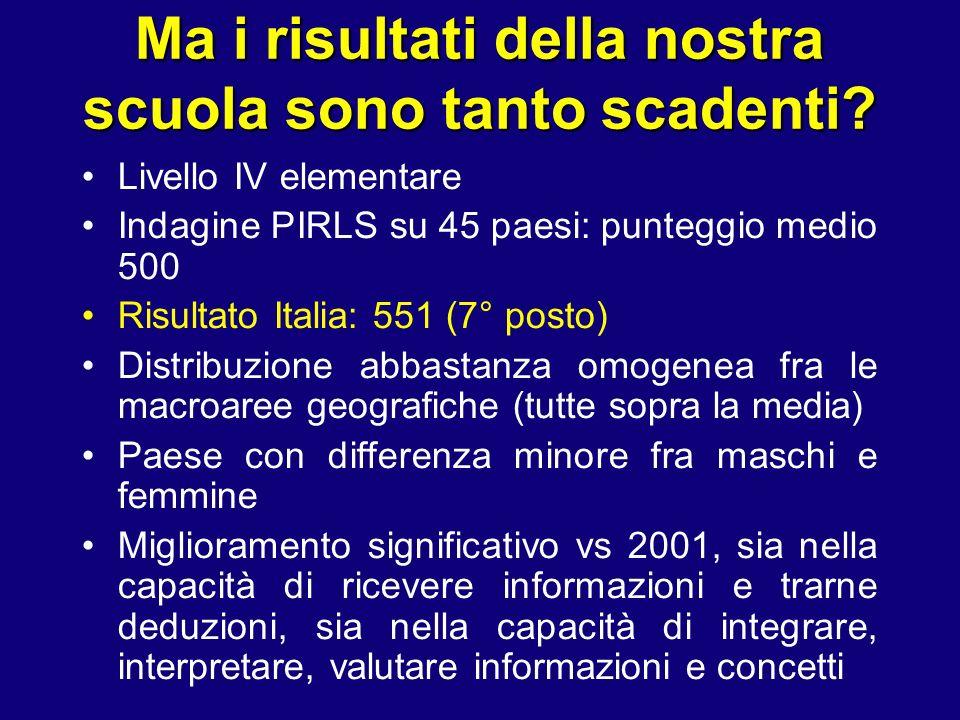 Livello IV elementare Indagine PIRLS su 45 paesi: punteggio medio 500 Risultato Italia: 551 (7° posto) Distribuzione abbastanza omogenea fra le macroa