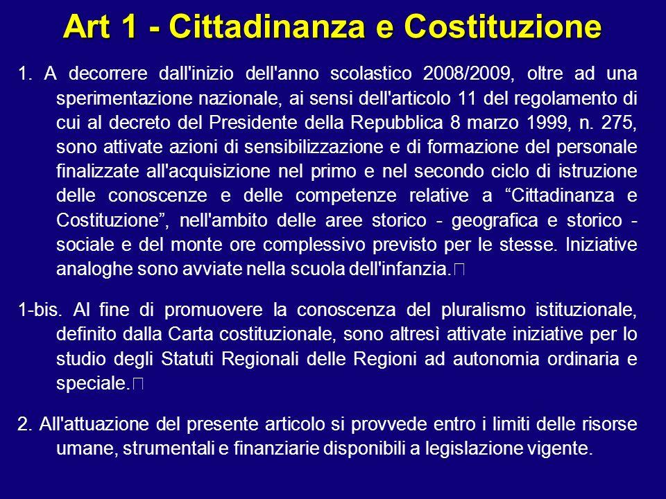 Art 1 - Cittadinanza e Costituzione 1. A decorrere dall'inizio dell'anno scolastico 2008/2009, oltre ad una sperimentazione nazionale, ai sensi dell'a