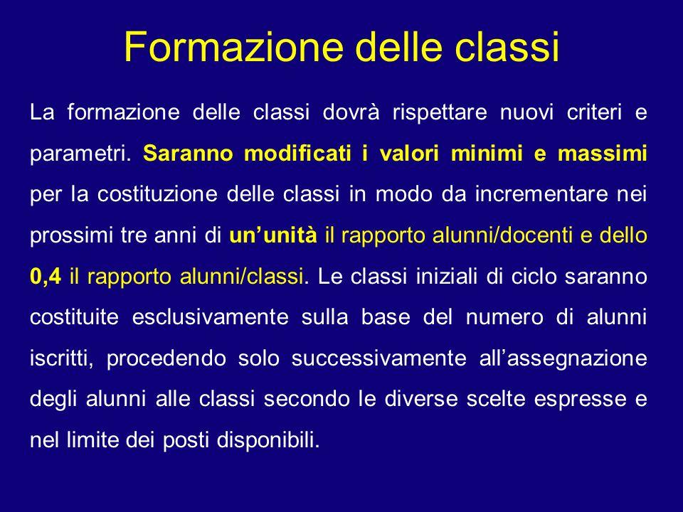 Formazione delle classi La formazione delle classi dovrà rispettare nuovi criteri e parametri. Saranno modificati i valori minimi e massimi per la cos