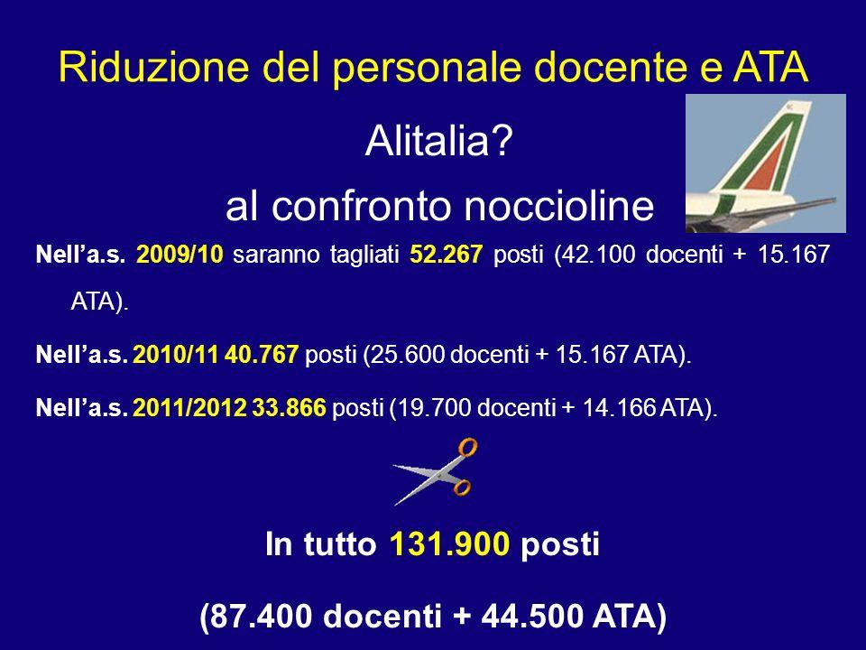 Riduzione del personale docente e ATA Alitalia? al confronto noccioline Nella.s. 2009/10 saranno tagliati 52.267 posti (42.100 docenti + 15.167 ATA).