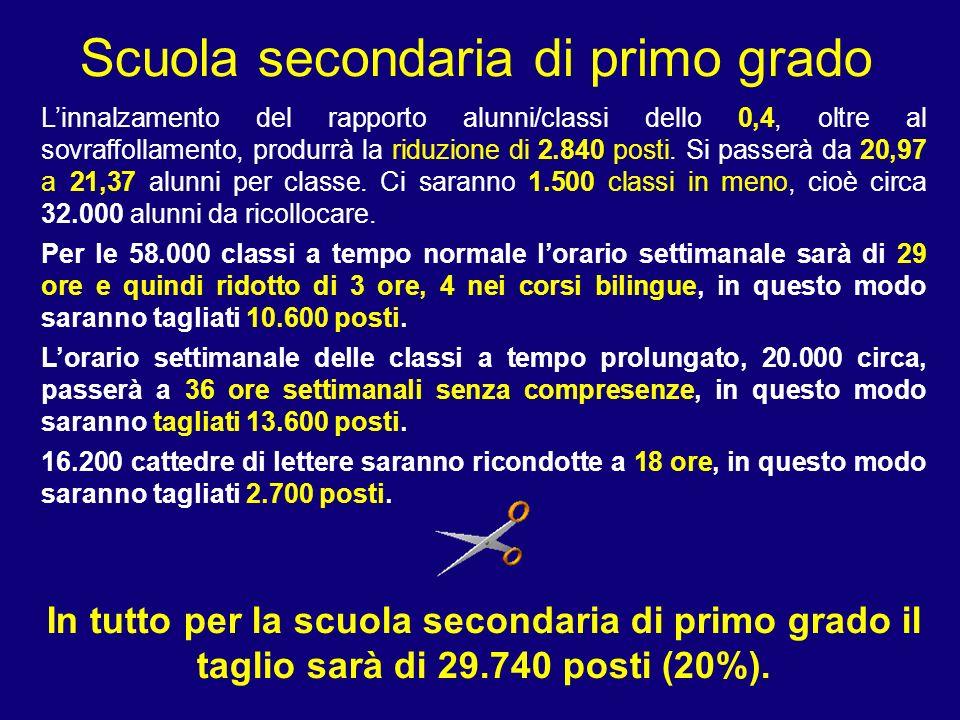Scuola secondaria di primo grado Linnalzamento del rapporto alunni/classi dello 0,4, oltre al sovraffollamento, produrrà la riduzione di 2.840 posti.