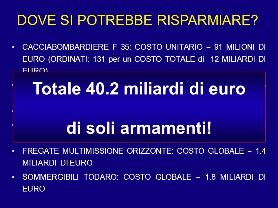 CACCIABOMBARDIERE F 35: COSTO UNITARIO = 91 MILIONI DI EURO (ORDINATI: 131 per un COSTO TOTALE di 12 MILIARDI DI EURO) CACCIABOMBARDIERE EUROFIGHTER: COSTO TOTALE AL 2015 = 18 MILIARDI DI EURO PORTAEREI CAVOUR: COSTO = 1.3 MILIARDI DI EURO FREGATE MULTIMISSIONE RINASCIMENTO: COSTO GLOBALE = 5.7 MILIARDI DI EURO FREGATE MULTIMISSIONE ORIZZONTE: COSTO GLOBALE = 1.4 MILIARDI DI EURO SOMMERGIBILI TODARO: COSTO GLOBALE = 1.8 MILIARDI DI EURO DOVE SI POTREBBE RISPARMIARE.