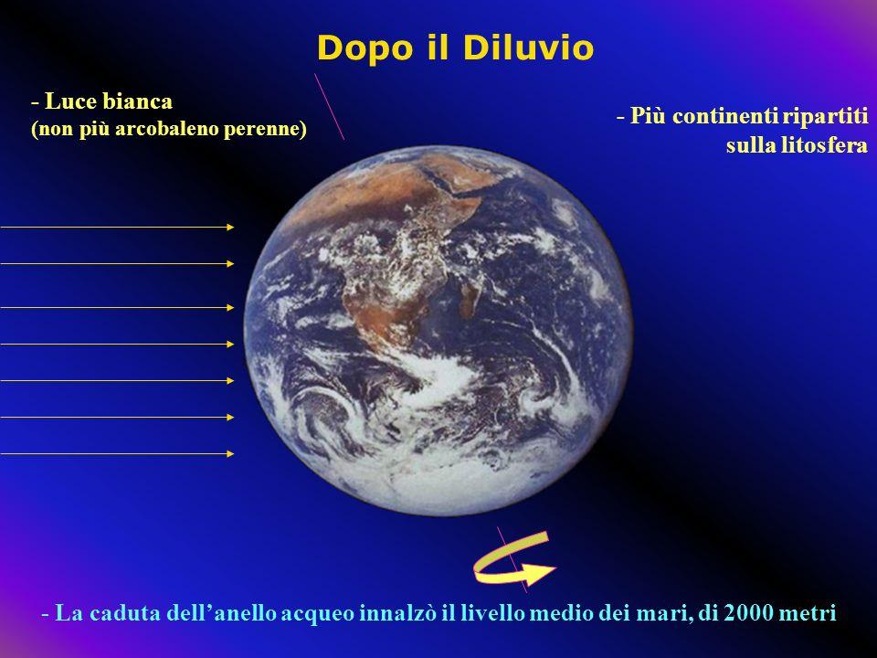 Dopo il Diluvio - Luce bianca (non più arcobaleno perenne) - Più continenti ripartiti sulla litosfera - La caduta dellanello acqueo innalzò il livello medio dei mari, di 2000 metri
