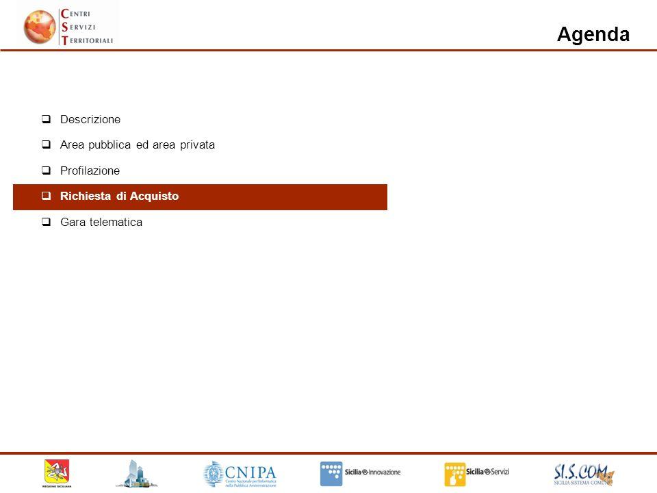 11 Descrizione Area pubblica ed area privata Profilazione Richiesta di Acquisto Gara telematica Agenda