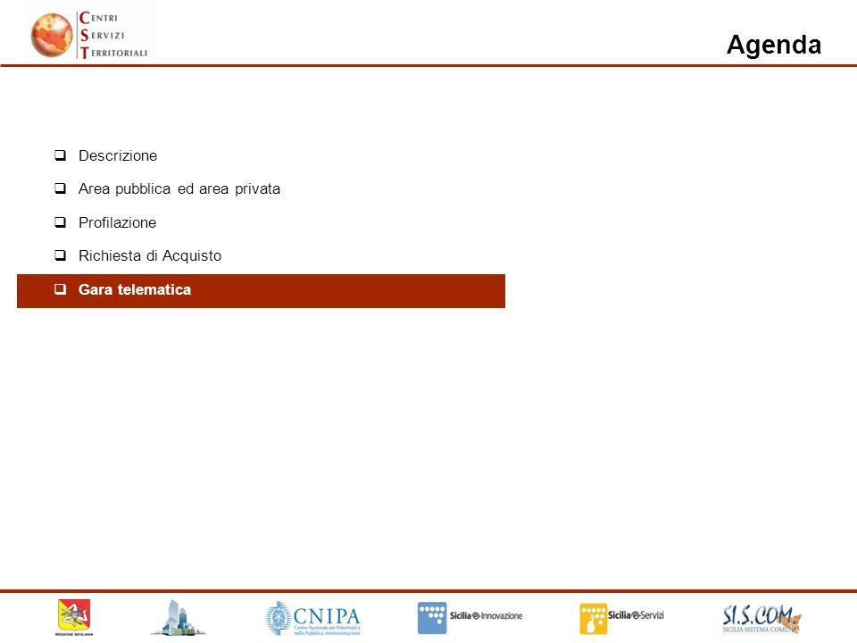 13 Descrizione Area pubblica ed area privata Profilazione Richiesta di Acquisto Gara telematica Agenda