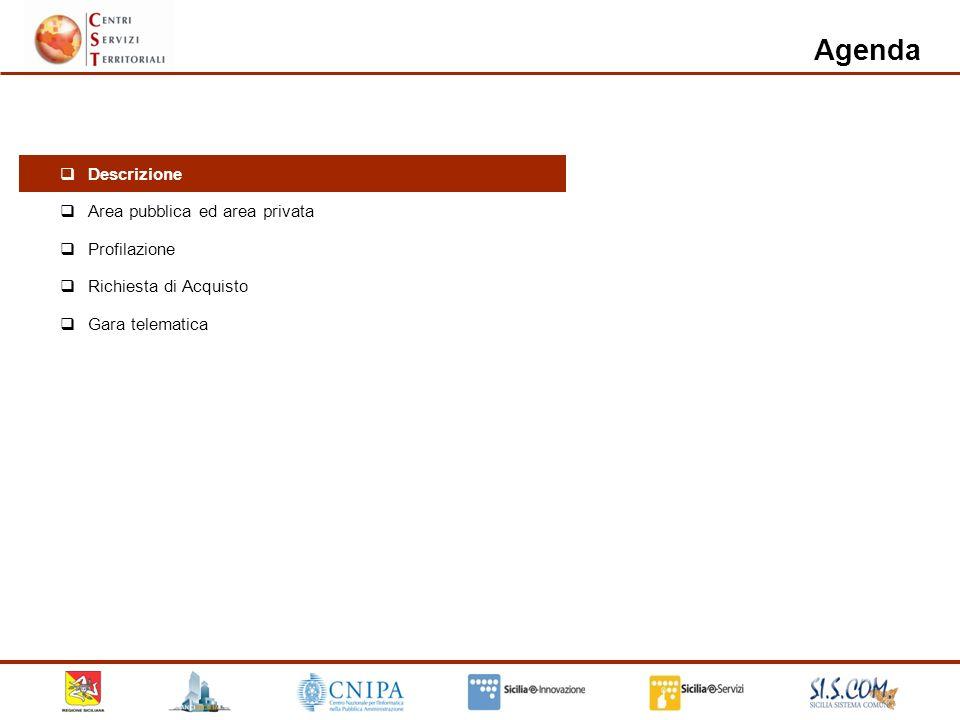 2 Descrizione Area pubblica ed area privata Profilazione Richiesta di Acquisto Gara telematica Agenda