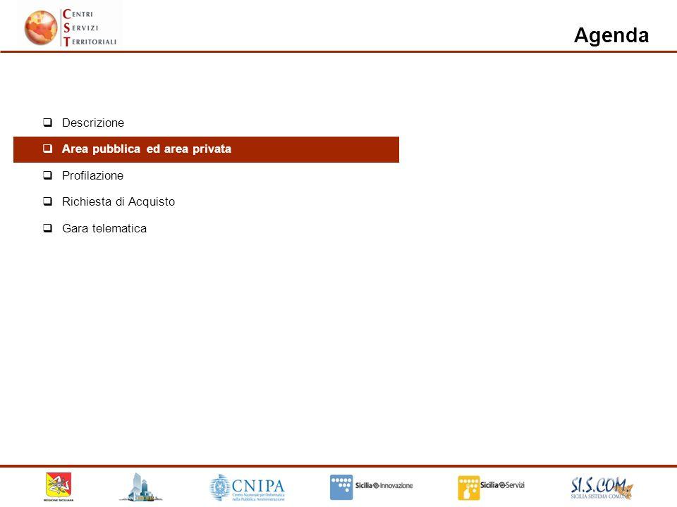 4 Area pubblica ed area privata Profilazione Richiesta di Acquisto Gara telematica Agenda