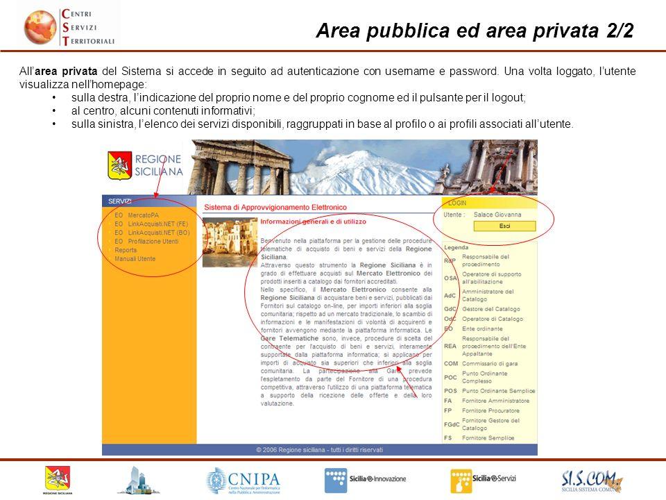 6 Area pubblica ed area privata 2/2 Allarea privata del Sistema si accede in seguito ad autenticazione con username e password.