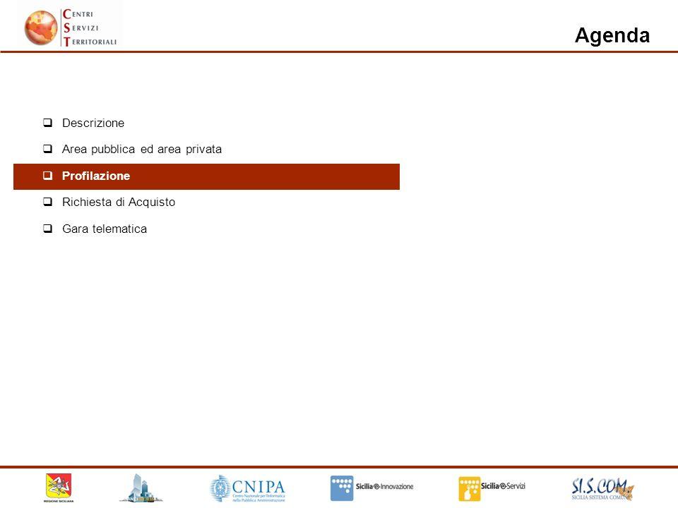 7 Descrizione Area pubblica ed area privata Profilazione Richiesta di Acquisto Gara telematica Agenda