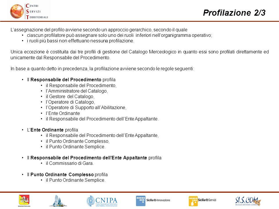 9 Profilazione 2/3 Lassegnazione del profilo avviene secondo un approccio gerarchico, secondo il quale ciascun profilatore può assegnare solo uno dei ruoli inferiori nellorganigramma operativo; i ruoli più bassi non effettuano nessuna profilazione.