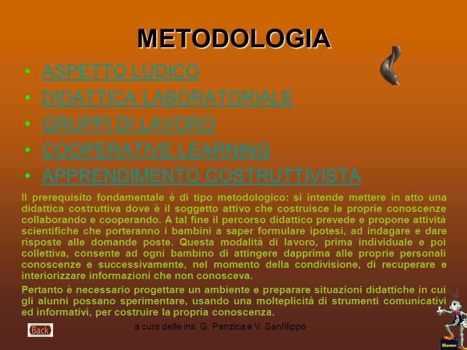 a cura delle ins. G. Panzica e V. Sanfilippo METODOLOGIA ASPETTO LUDICOASPETTO LUDICO DIDATTICA LABORATORIALEDIDATTICA LABORATORIALE GRUPPI DI LAVOROG