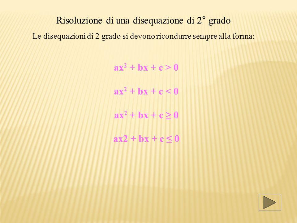 ax 2 + bx + c > 0 ax 2 + bx + c < 0 ax 2 + bx + c 0 ax2 + bx + c 0 Risoluzione di una disequazione di 2° grado Le disequazioni di 2 grado si devono ri