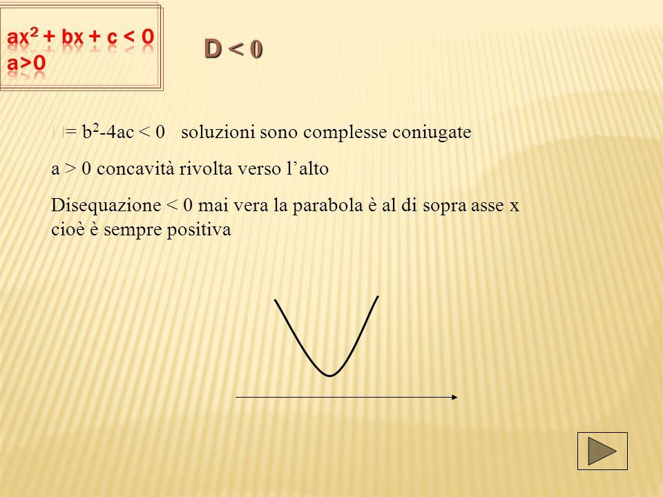 D = b 2 -4ac < 0 soluzioni sono complesse coniugate a > 0 concavità rivolta verso lalto Disequazione < 0 mai vera la parabola è al di sopra asse x cioè è sempre positiva D < 0