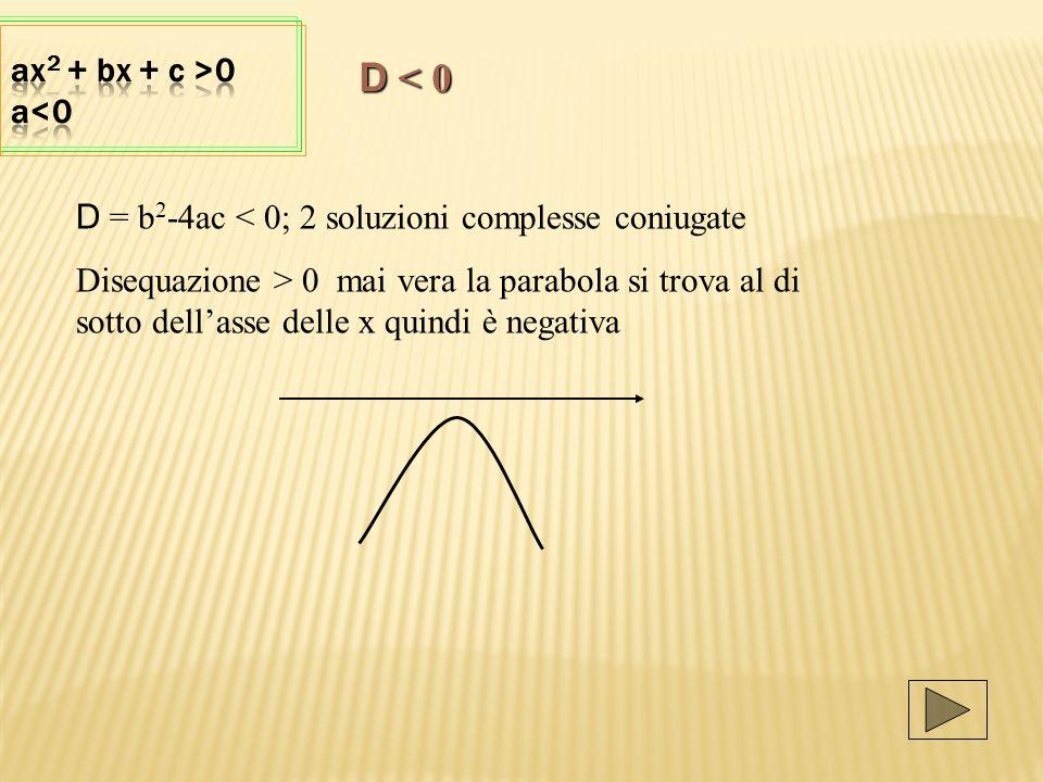 D = b 2 -4ac < 0; 2 soluzioni complesse coniugate Disequazione > 0 mai vera la parabola si trova al di sotto dellasse delle x quindi è negativa D < 0