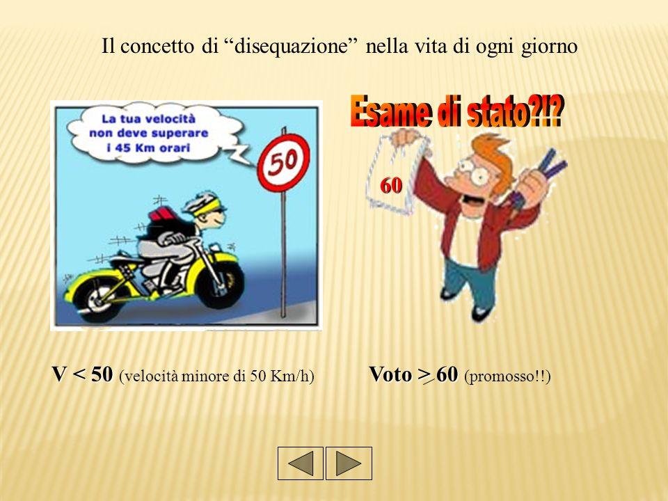 Il concetto di disequazione nella vita di ogni giorno V < 50 V < 50 (velocità minore di 50 Km/h) Voto > 60 Voto > 60 (promosso!!) 60
