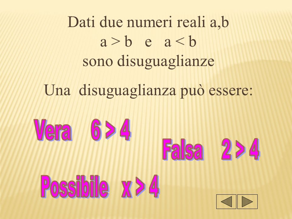 Le disuguaglianze possibili si chiamano disequazioni Sono disequazioni, per esempio: 2x < 6 x + 2 3x + 1 Se al posto della x sostituiamo un numero la disequazione si trasforma in disuguaglianza che può essere Vera oppure Falsa Osserva: 2x+1>7 Se al posto della x sostituisco il numero 4 cosa ottengo??.