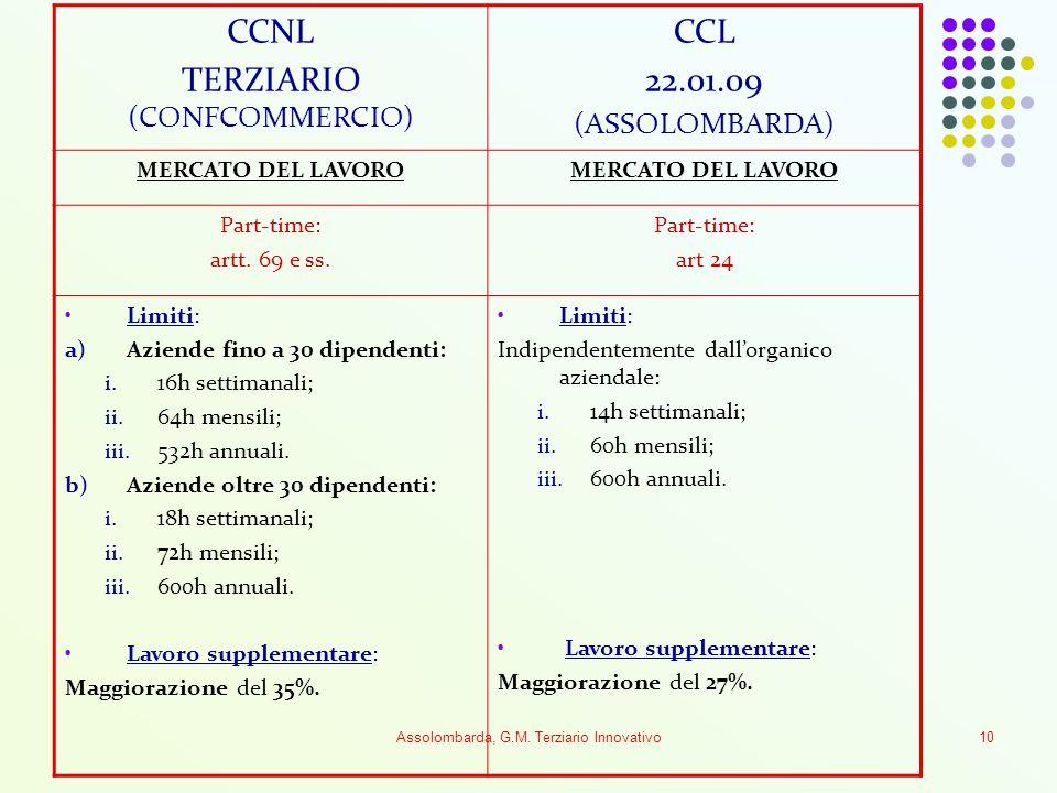 Assolombarda, G.M. Terziario Innovativo10 CCNL TERZIARIO (CONFCOMMERCIO) CCL 22.01.09 (ASSOLOMBARDA) MERCATO DEL LAVORO Part-time: artt. 69 e ss. Part