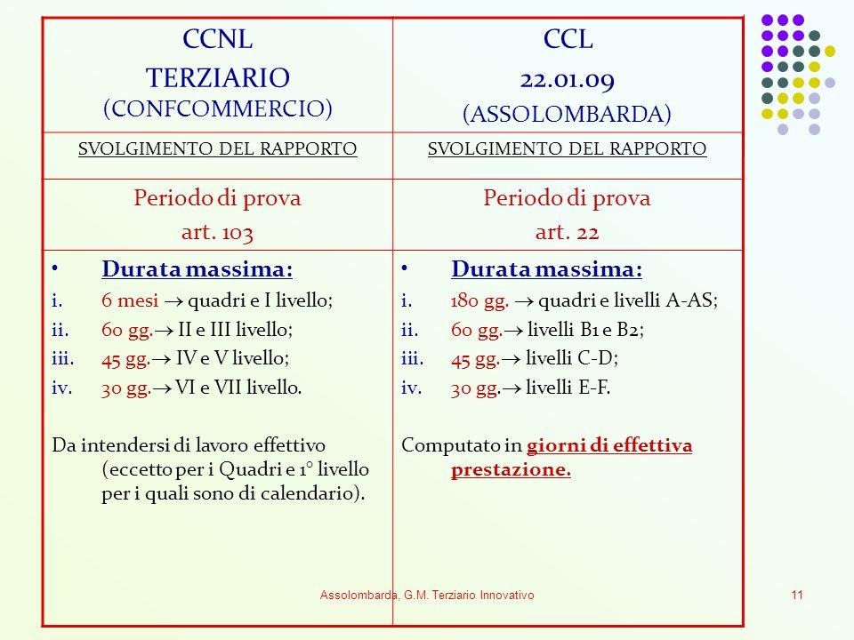Assolombarda, G.M. Terziario Innovativo11 CCNL TERZIARIO (CONFCOMMERCIO) CCL 22.01.09 (ASSOLOMBARDA) SVOLGIMENTO DEL RAPPORTO Periodo di prova art. 10