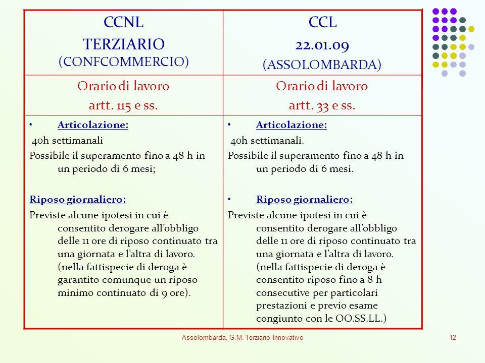 Assolombarda, G.M. Terziario Innovativo12 CCNL TERZIARIO (CONFCOMMERCIO) CCL 22.01.09 (ASSOLOMBARDA) Orario di lavoro artt. 115 e ss. Orario di lavoro