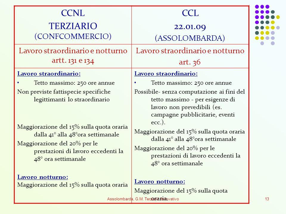 Assolombarda, G.M. Terziario Innovativo13 CCNL TERZIARIO (CONFCOMMERCIO) CCL 22.01.09 (ASSOLOMBARDA) Lavoro straordinario e notturno artt. 131 e 134 L