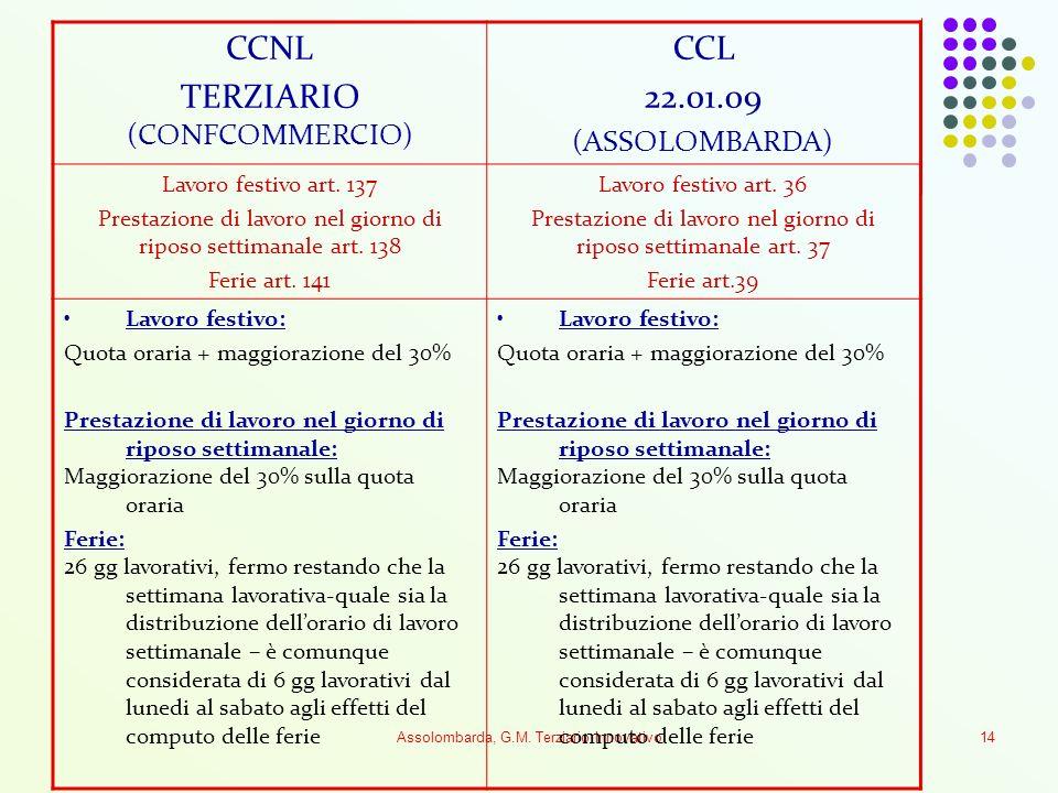 Assolombarda, G.M. Terziario Innovativo14 CCNL TERZIARIO (CONFCOMMERCIO) CCL 22.01.09 (ASSOLOMBARDA) Lavoro festivo art. 137 Prestazione di lavoro nel