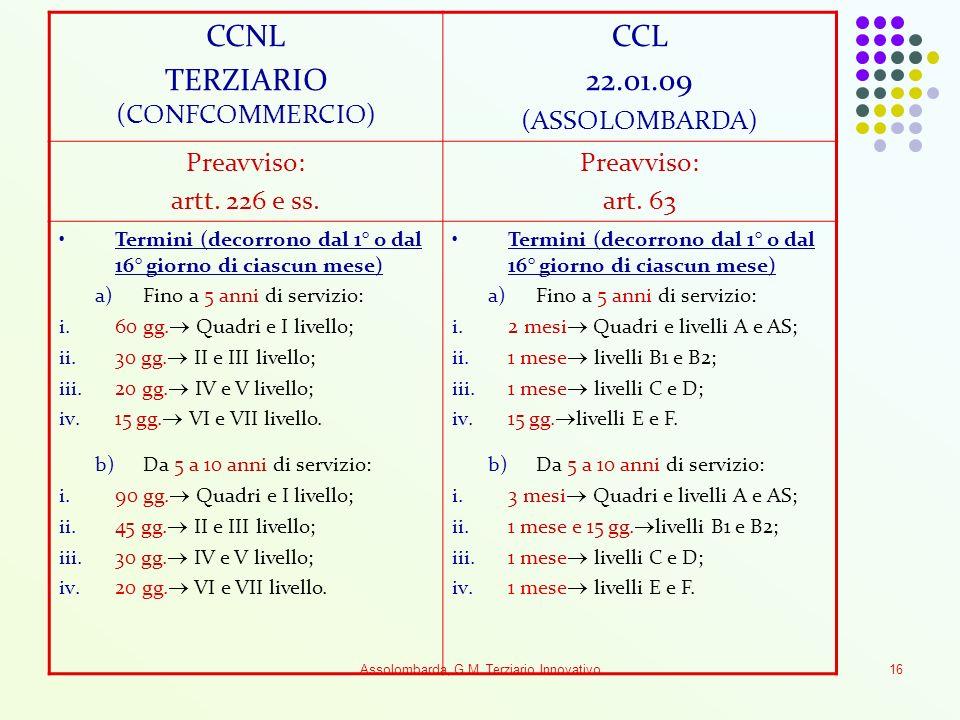 Assolombarda, G.M. Terziario Innovativo16 CCNL TERZIARIO (CONFCOMMERCIO) CCL 22.01.09 (ASSOLOMBARDA) Preavviso: artt. 226 e ss. Preavviso: art. 63 Ter