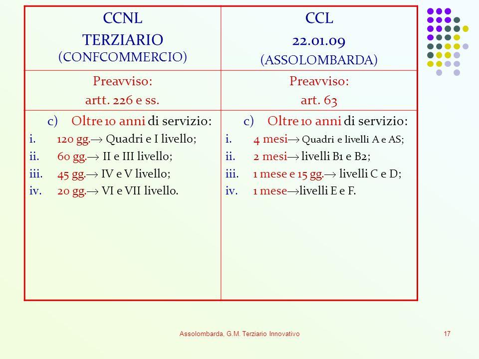 Assolombarda, G.M. Terziario Innovativo17 CCNL TERZIARIO (CONFCOMMERCIO) CCL 22.01.09 (ASSOLOMBARDA) Preavviso: artt. 226 e ss. Preavviso: art. 63 c)O