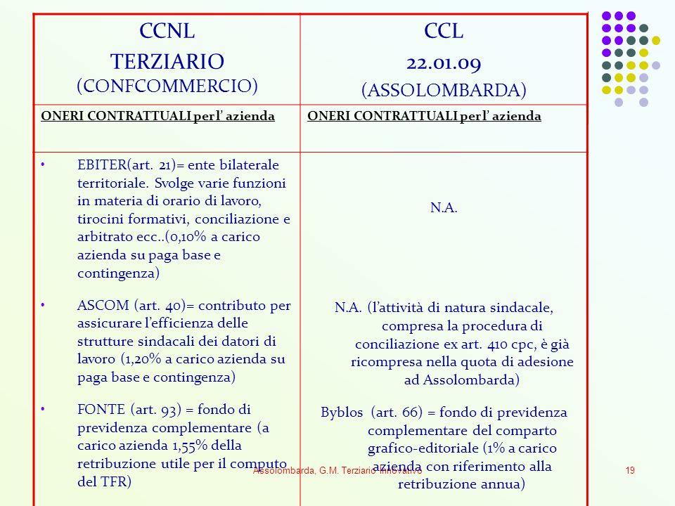 Assolombarda, G.M. Terziario Innovativo19 CCNL TERZIARIO (CONFCOMMERCIO) CCL 22.01.09 (ASSOLOMBARDA) ONERI CONTRATTUALI per l azienda EBITER(art. 21)=