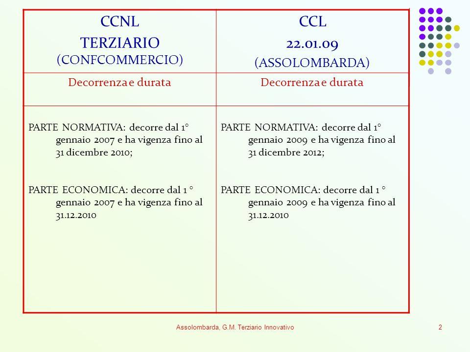 Assolombarda, G.M. Terziario Innovativo2 CCNL TERZIARIO (CONFCOMMERCIO) CCL 22.01.09 (ASSOLOMBARDA) Decorrenza e durata PARTE NORMATIVA: decorre dal 1
