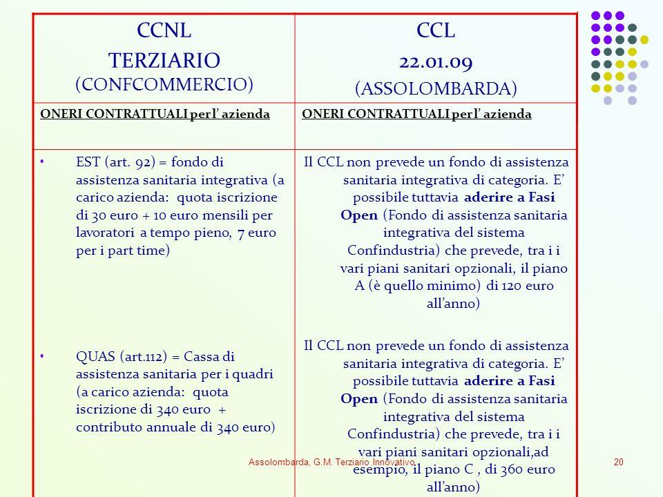 Assolombarda, G.M. Terziario Innovativo20 CCNL TERZIARIO (CONFCOMMERCIO) CCL 22.01.09 (ASSOLOMBARDA) ONERI CONTRATTUALI per l azienda EST (art. 92) =