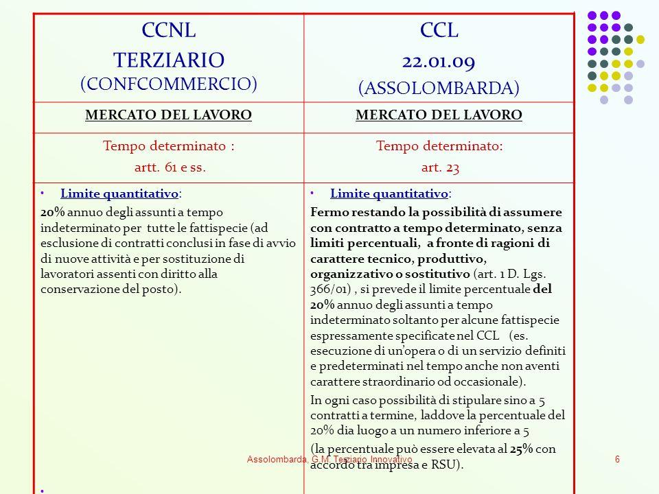 Assolombarda, G.M. Terziario Innovativo6 CCNL TERZIARIO (CONFCOMMERCIO) CCL 22.01.09 (ASSOLOMBARDA) MERCATO DEL LAVORO Tempo determinato : artt. 61 e