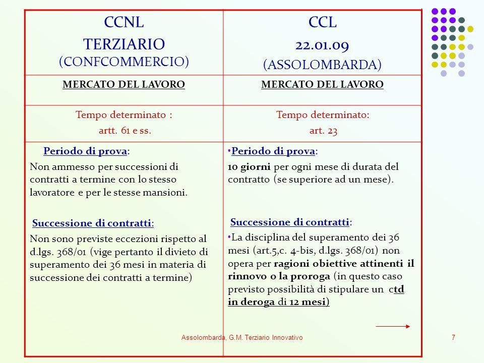 Assolombarda, G.M. Terziario Innovativo7 CCNL TERZIARIO (CONFCOMMERCIO) CCL 22.01.09 (ASSOLOMBARDA) MERCATO DEL LAVORO Tempo determinato : artt. 61 e