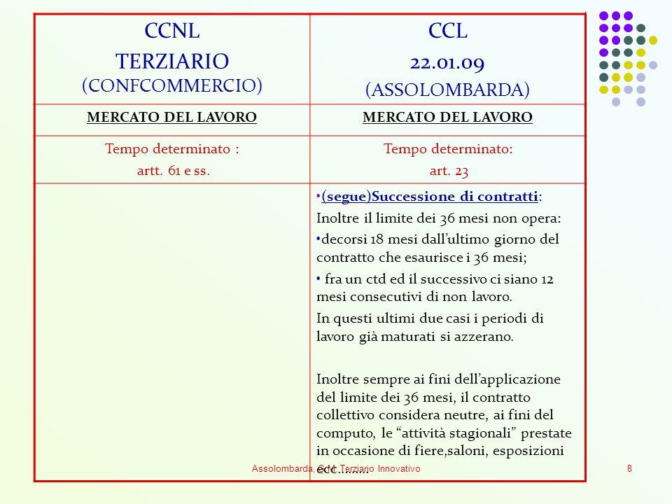 Assolombarda, G.M. Terziario Innovativo8 CCNL TERZIARIO (CONFCOMMERCIO) CCL 22.01.09 (ASSOLOMBARDA) MERCATO DEL LAVORO Tempo determinato : artt. 61 e
