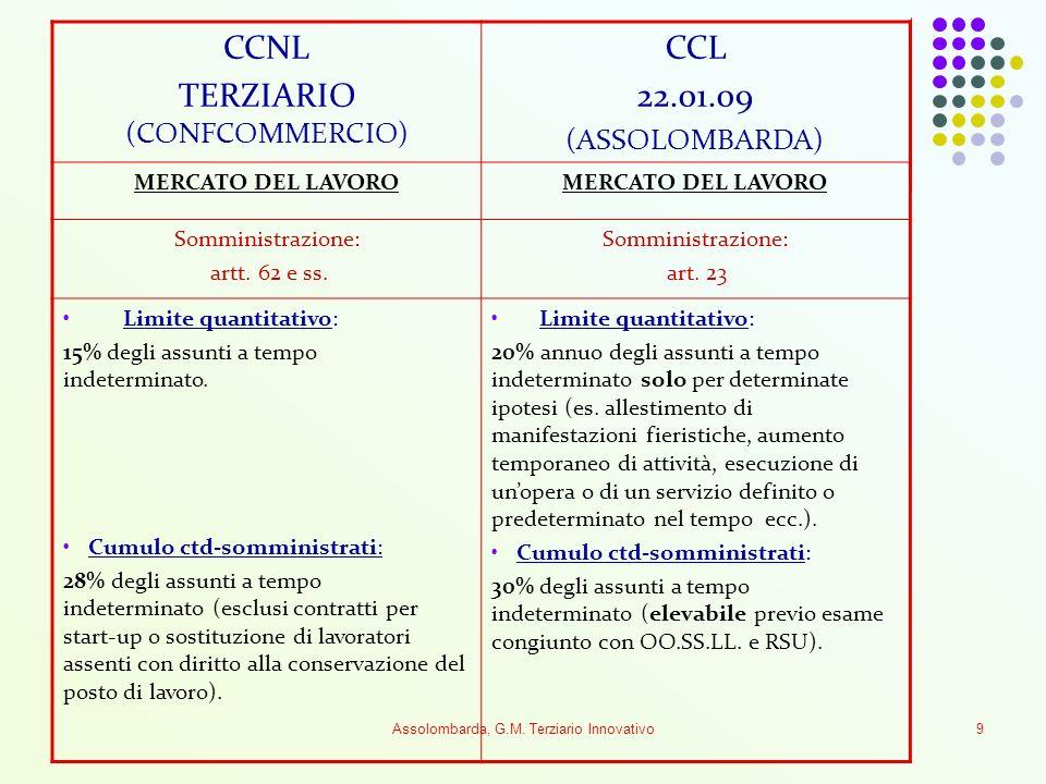 Assolombarda, G.M. Terziario Innovativo9 CCNL TERZIARIO (CONFCOMMERCIO) CCL 22.01.09 (ASSOLOMBARDA) MERCATO DEL LAVORO Somministrazione: artt. 62 e ss