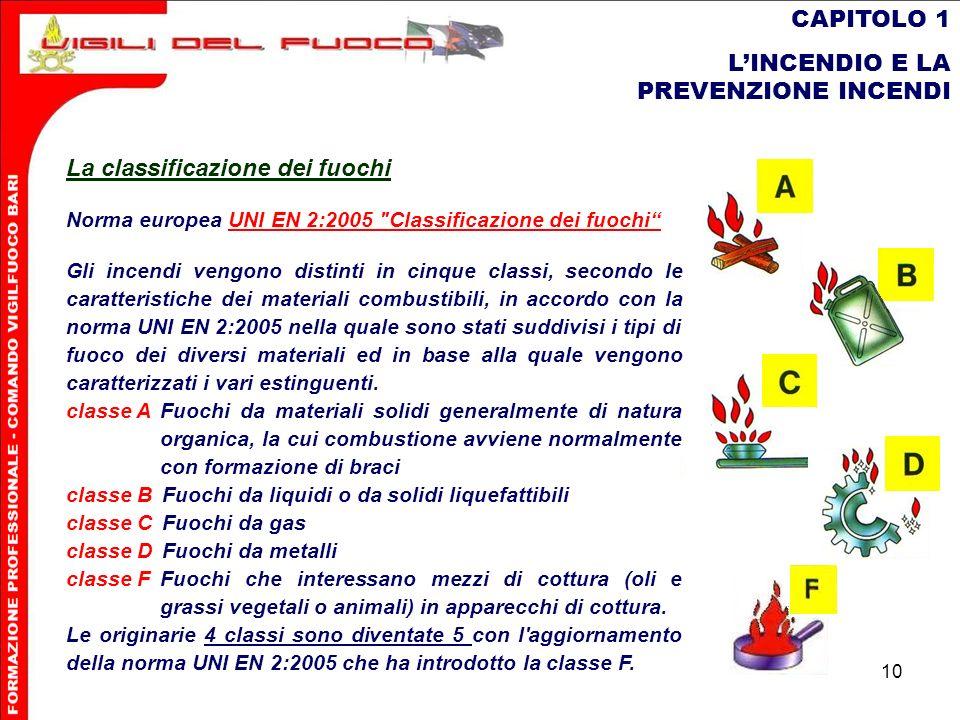 10 CAPITOLO 1 LINCENDIO E LA PREVENZIONE INCENDI Norma europea UNI EN 2:2005