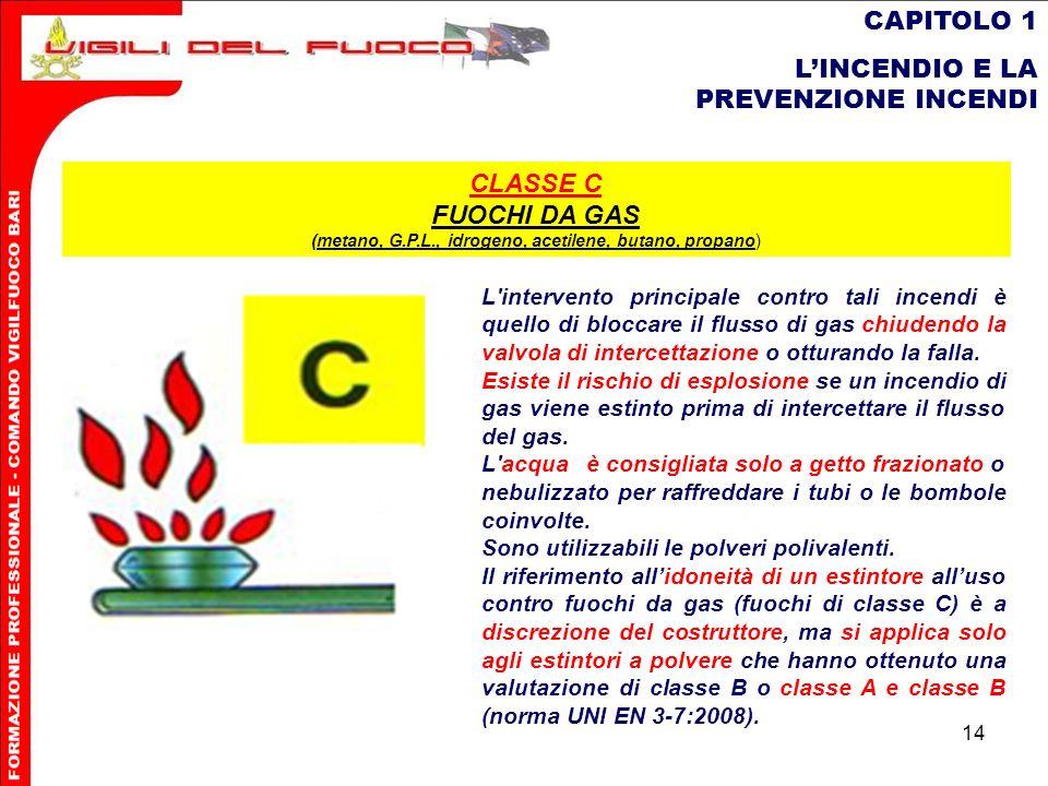 14 CAPITOLO 1 LINCENDIO E LA PREVENZIONE INCENDI L'intervento principale contro tali incendi è quello di bloccare il flusso di gas chiudendo la valvol
