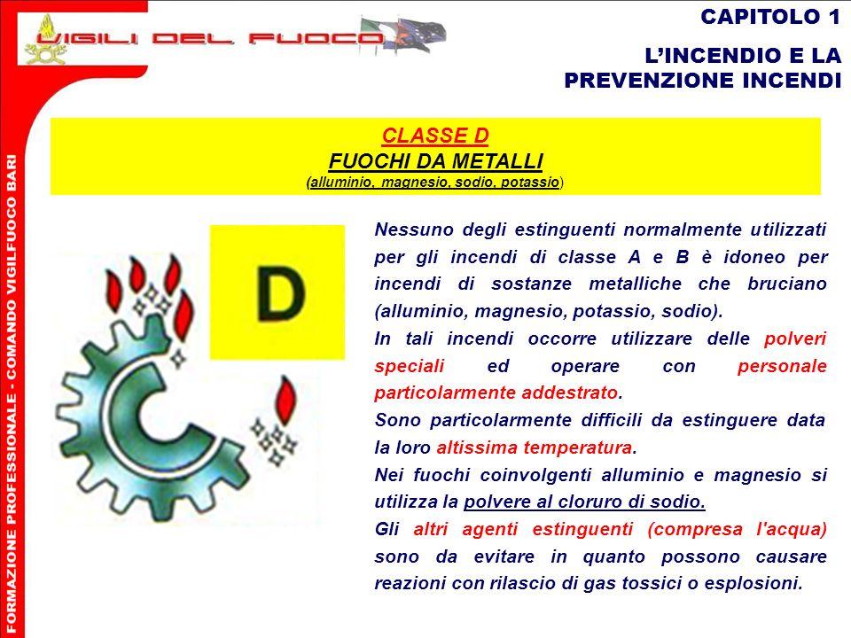 15 CAPITOLO 1 LINCENDIO E LA PREVENZIONE INCENDI Nessuno degli estinguenti normalmente utilizzati per gli incendi di classe A e B è idoneo per incendi