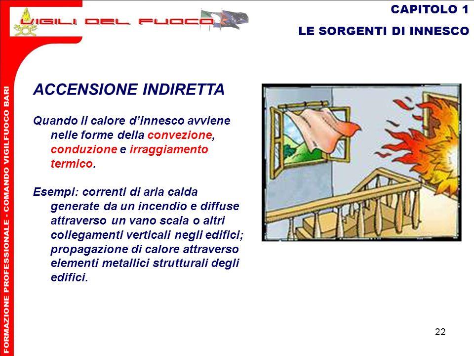 22 CAPITOLO 1 LE SORGENTI DI INNESCO ACCENSIONE INDIRETTA Quando il calore dinnesco avviene nelle forme della convezione, conduzione e irraggiamento t