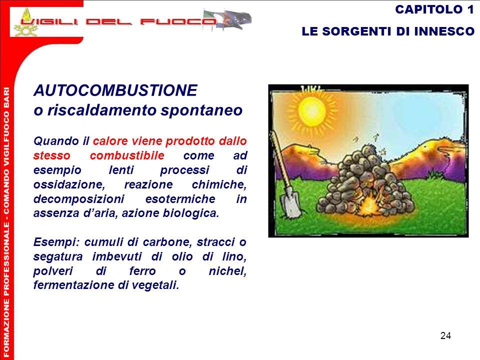 24 CAPITOLO 1 LE SORGENTI DI INNESCO AUTOCOMBUSTIONE o riscaldamento spontaneo Quando il calore viene prodotto dallo stesso combustibile come ad esemp