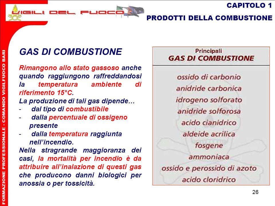 26 CAPITOLO 1 PRODOTTI DELLA COMBUSTIONE GAS DI COMBUSTIONE Rimangono allo stato gassoso anche quando raggiungono raffreddandosi la temperatura ambien