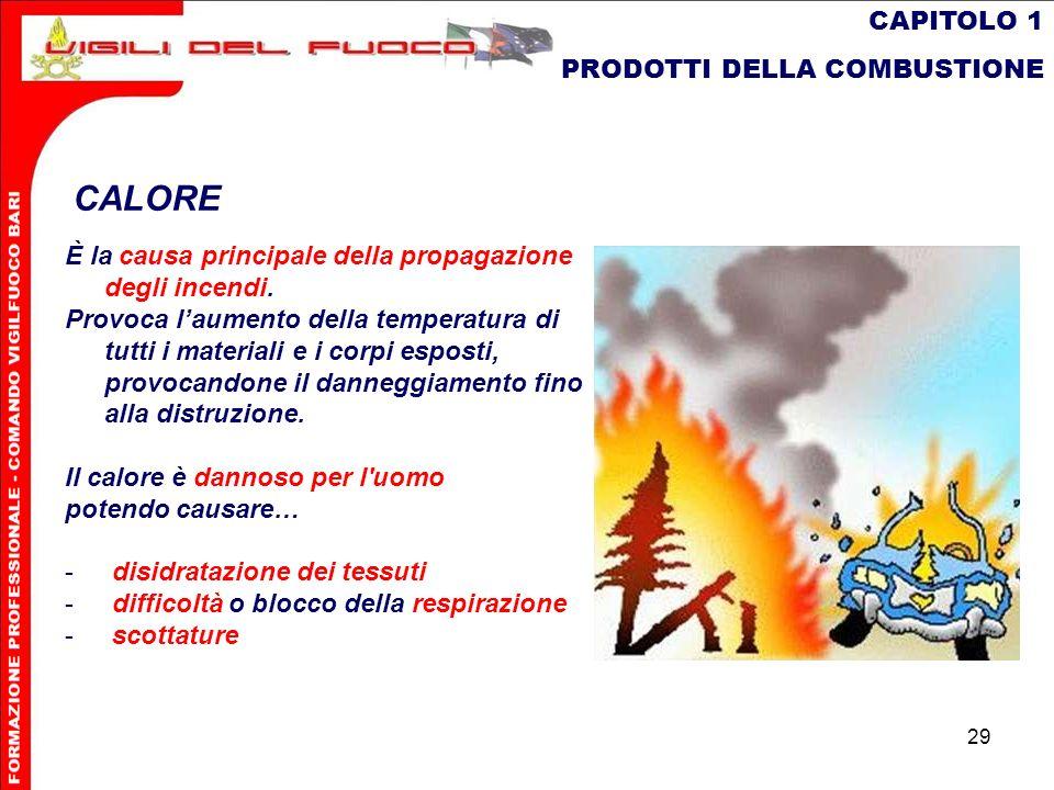 29 CAPITOLO 1 PRODOTTI DELLA COMBUSTIONE CALORE È la causa principale della propagazione degli incendi. Provoca laumento della temperatura di tutti i