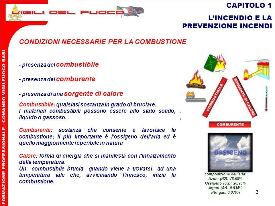 3 CAPITOLO 1 LINCENDIO E LA PREVENZIONE INCENDI - presenza del combustibile - presenza del comburente - presenza di una sorgente di calore Combustibil