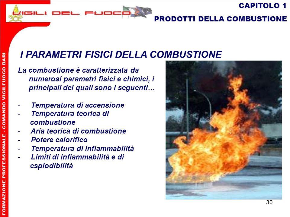 30 CAPITOLO 1 PRODOTTI DELLA COMBUSTIONE I PARAMETRI FISICI DELLA COMBUSTIONE La combustioneè caratterizzata da numerosi parametri fisici e chimici, i