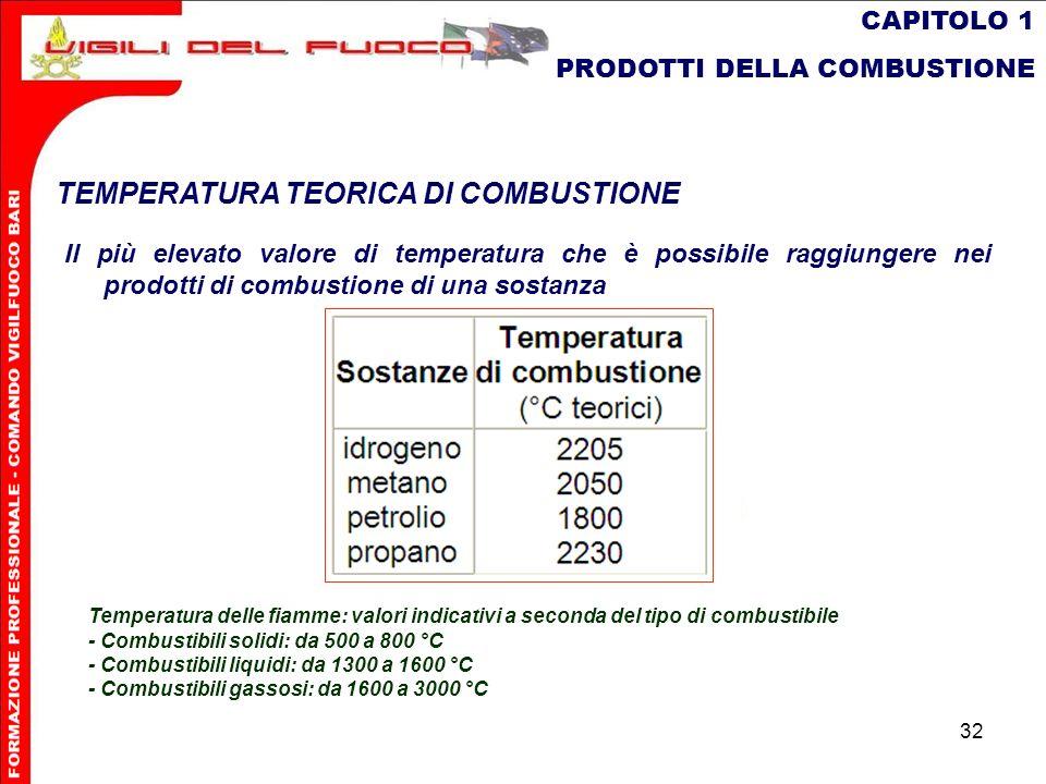 32 CAPITOLO 1 PRODOTTI DELLA COMBUSTIONE TEMPERATURA TEORICA DI COMBUSTIONE Il più elevato valore di temperatura che è possibile raggiungere nei prodo