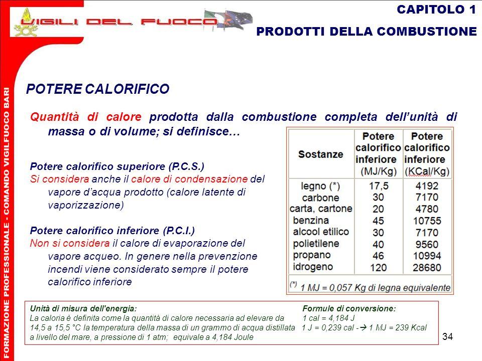 34 CAPITOLO 1 PRODOTTI DELLA COMBUSTIONE POTERE CALORIFICO Quantità di calore prodotta dalla combustione completa dellunità di massa o di volume; si d