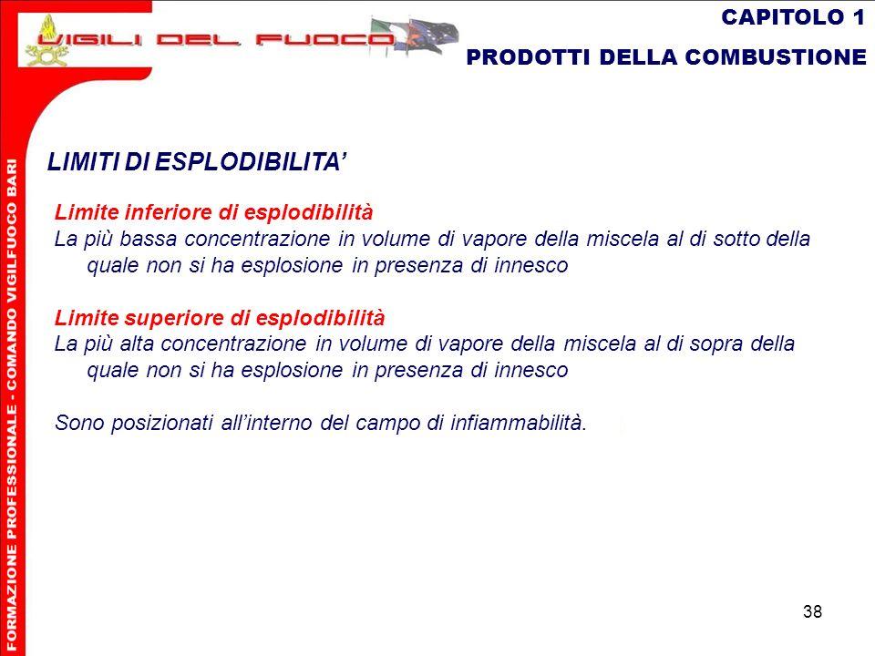 38 CAPITOLO 1 PRODOTTI DELLA COMBUSTIONE LIMITI DI ESPLODIBILITA Limite inferiore di esplodibilità La più bassa concentrazione in volume di vapore del